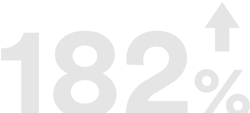 182perc