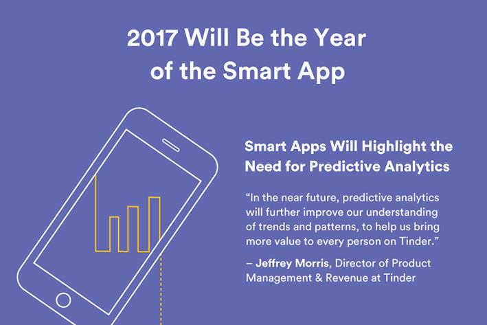 smart app 2017