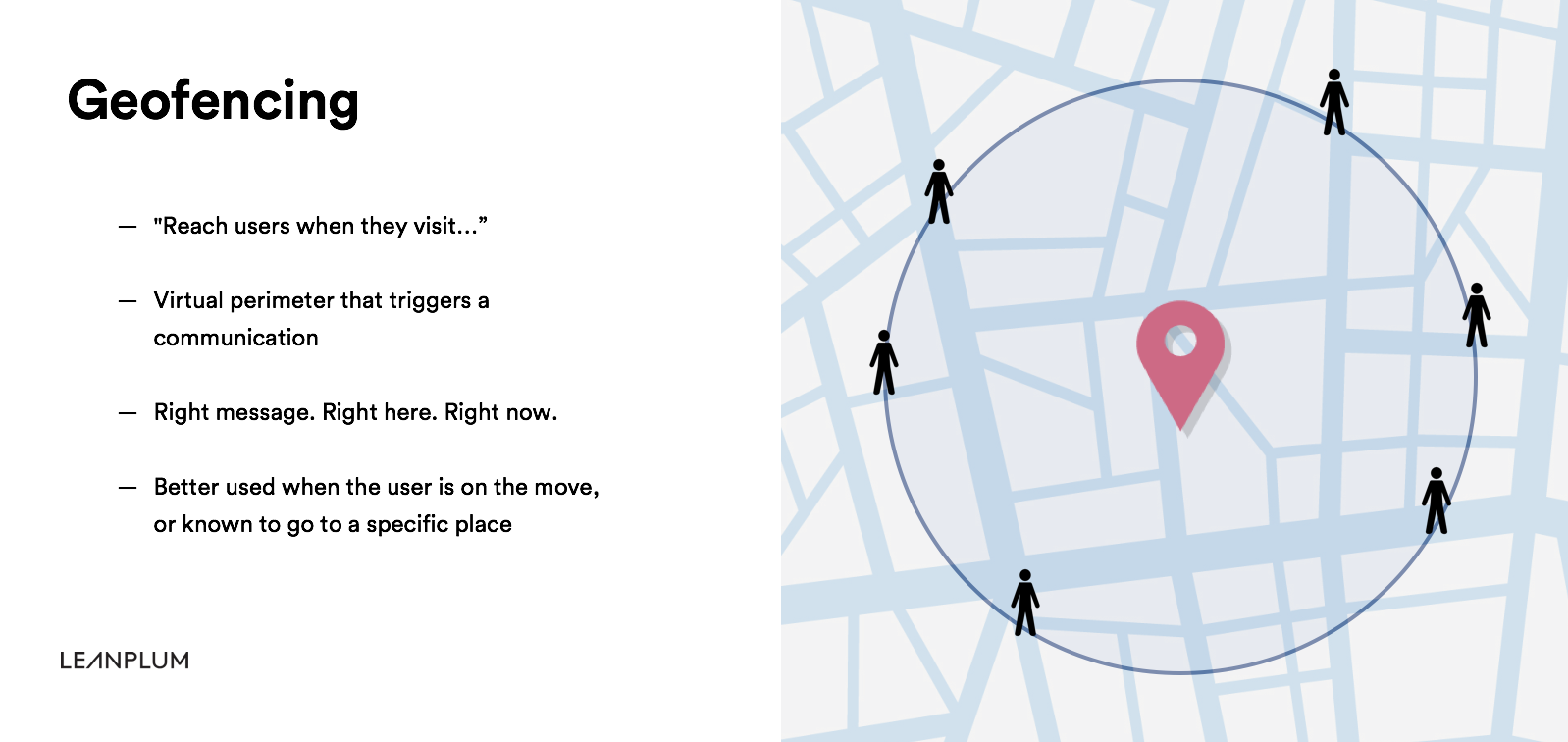 Geolocation Marketing: Geotargeting, Geofencing, and