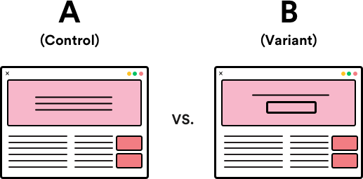 what is mobile a/b testing? | Leanplum