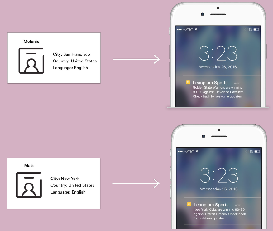push notification tools: mobile segments | Leanplum