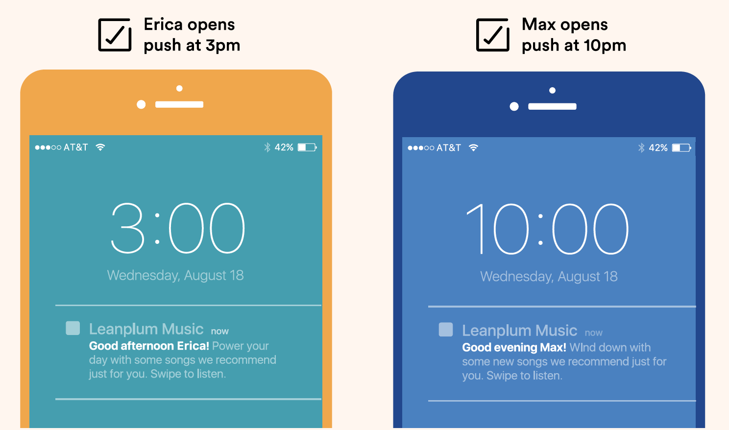 push notification tools: Optimal Time | Leanplum