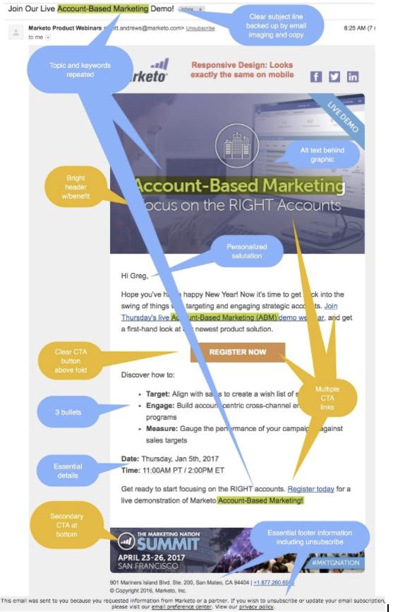 Marketo Email Marketing | Leanplum