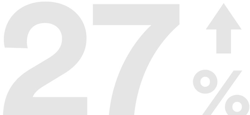 perc27